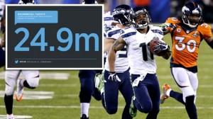 El pico de tuits por minuto fue de casi 400 mil y lo generó la espectacular anotación de 87 yardas de Percy Harvin